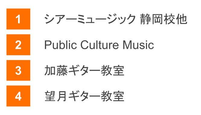 静岡のおすすめギター教室一覧表