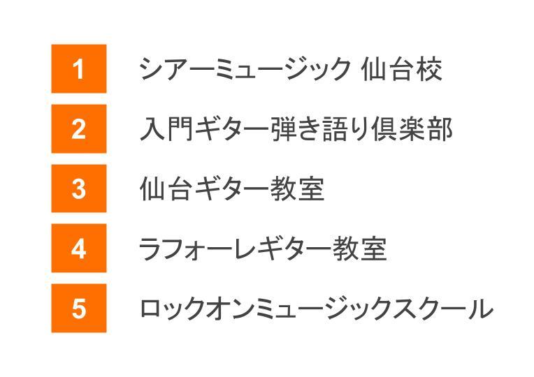 仙台のおすすめギター教室一覧表